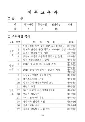 2016 주요업무 실천계획 보고회 자료