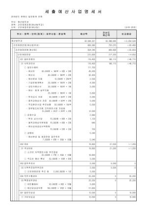 2016년도 일반및특별회계 세입세출예산서