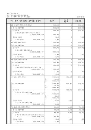 2017년도 일반및특별회계 세입세출예산서