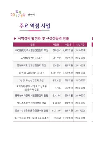 2017 '행복공감' 천안이야기